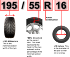 Tyre_Size_details